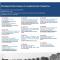 Sozialgeschichte Ungarns in vergleichender Perspektive